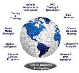 the online business solutions picture 10