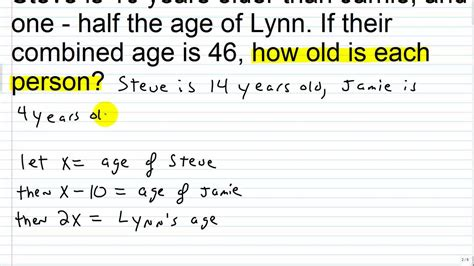 ageing problem solution picture 2