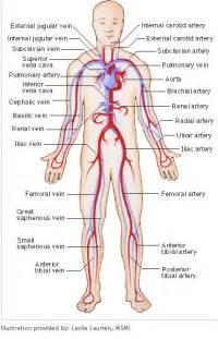 black neck under arm ki treatment by dr picture 16