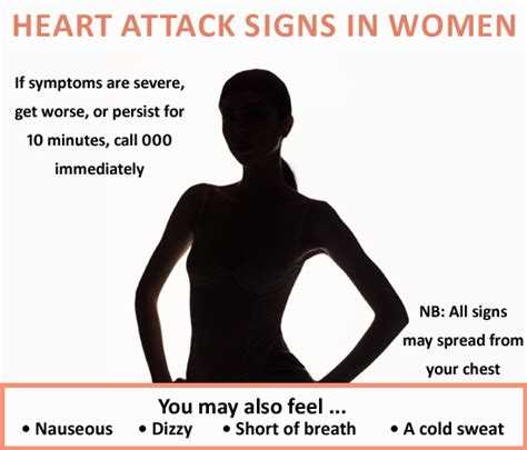 women and heart attacks indigestion picture 3