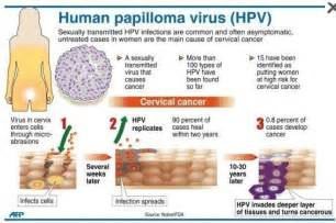 search human papilloma virus picture 6