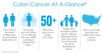 colon cancer death rates picture 3
