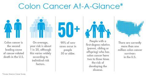 colon cancer female picture 7