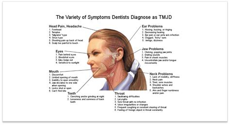 can teeth cause neck pain picture 9