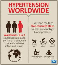 what can prevent high blood pressure picture 1