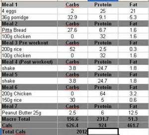 cut muscle fast routine picture 15