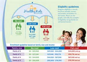 free health insurance for kids picture 6