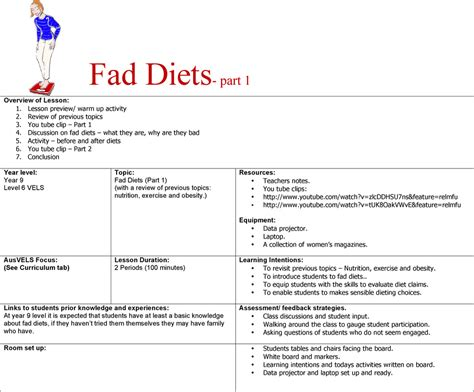 fad diet types picture 2