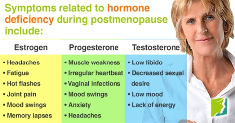testosterone deficiency menopause picture 1