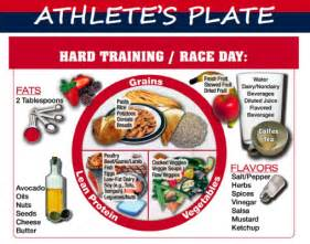 diet for sports picture 19