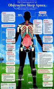 symptoms of obstructive sleep apnea picture 9