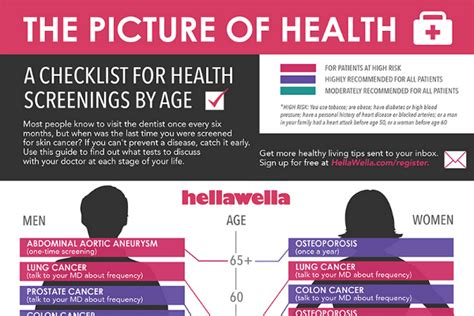 aging health recommended picture 6