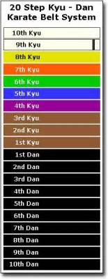 chan rank list picture 3