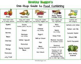 aol diet calendar picture 6
