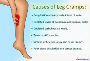 muscle cramps picture 10
