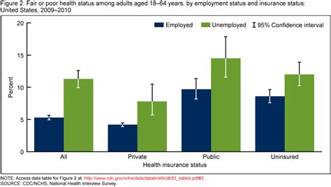 health care insurance for unemployed picture 3