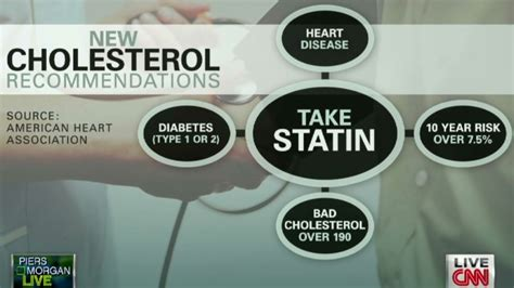 cholesterol medicines in the philippines picture 18