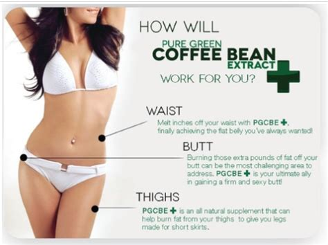 dr oz pure green coffee bean extract picture 5