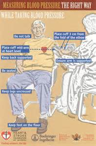 correct way to take blood pressure picture 1