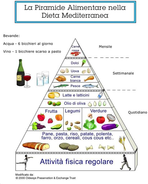 atkins diet and ketone level picture 13