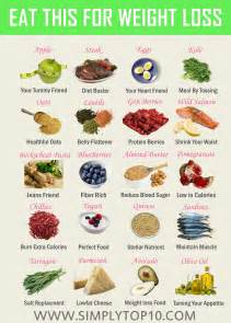fruit and vegetable weight loss diet picture 2
