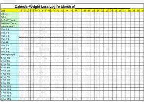 free weight loss and measurement chart picture 11