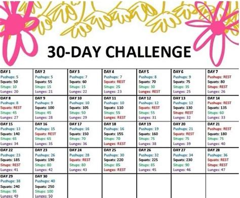 30 day hoodia diet picture 1