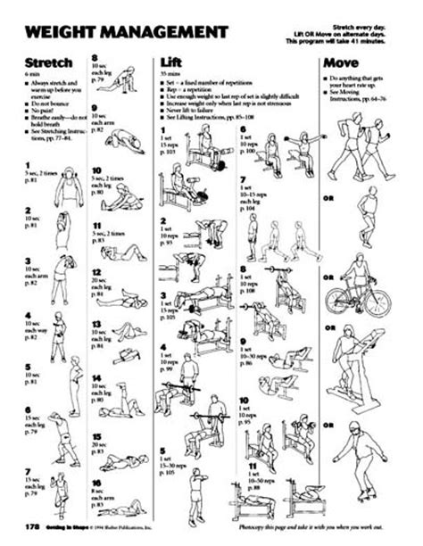 weight training rep range for fat loss picture 2