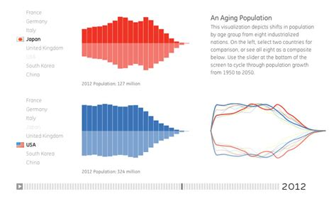 public health and aging trends in the united picture 15