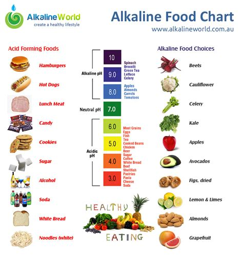 alkeline diet and fruit picture 13