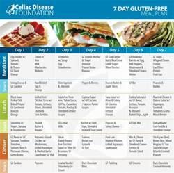 celiac diet picture 7