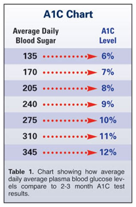 clinical trials for type 1 diabetics in the picture 12