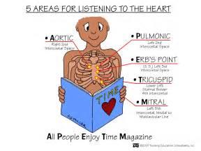 best blood flow erbs picture 5