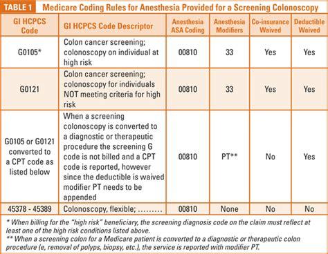minnesota colon cancer reimbursement picture 10