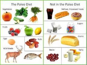 cave man diet picture 2
