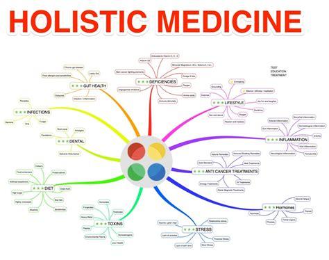 addictions aging alternative medicine beauty disease picture 3