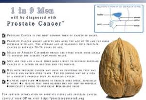 Prostate info please picture 3