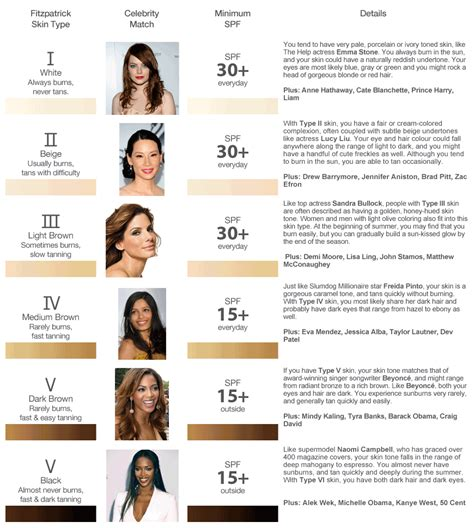 foundation best for aging skin tone picture 5