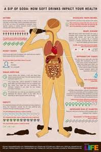 are diet sodas bad for you picture 1