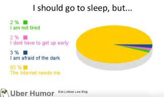 funny quotes about sleeping picture 10
