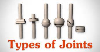 types of joints picture 6