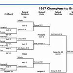 1957 NCAA University Division Basketball Tournament