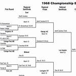 1968 NCAA University Division Basketball Tournament