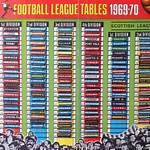 1969–70 Football League