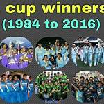 1995 Asian Cup Winners' Cup