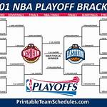 2001 NBA Playoffs