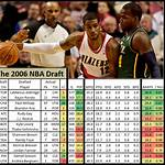 2006 NBA draft