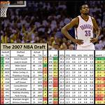 2007 NBA draft