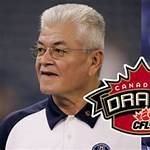 2009 CFL Draft