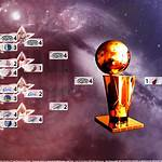2014 NBA Playoffs